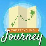 Recycling Journey